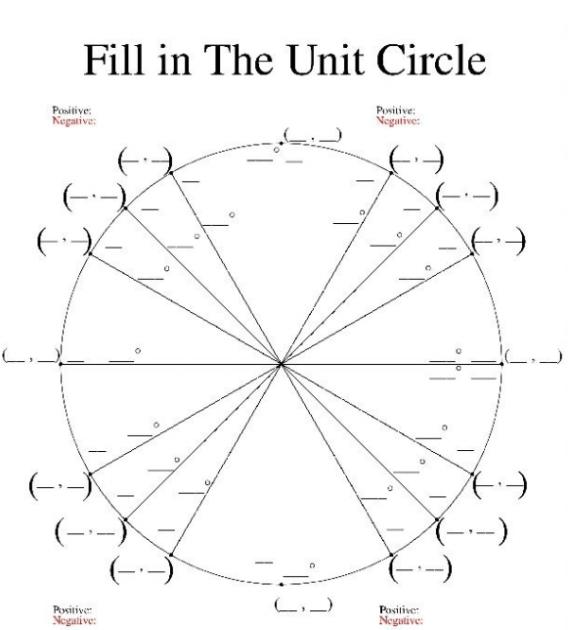 Blank Unit Circle Pdf – Laustereo Com