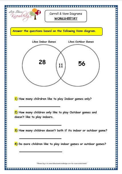 Grade 3 Maths Worksheets  Pictorial Representation Of Data (15 4