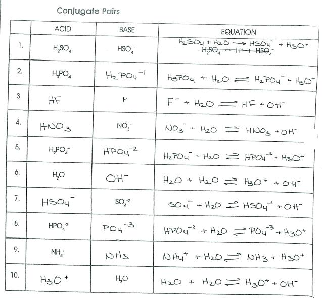 Conjugate Acids And Bases Worksheet Conjugate Acid Base Pairs