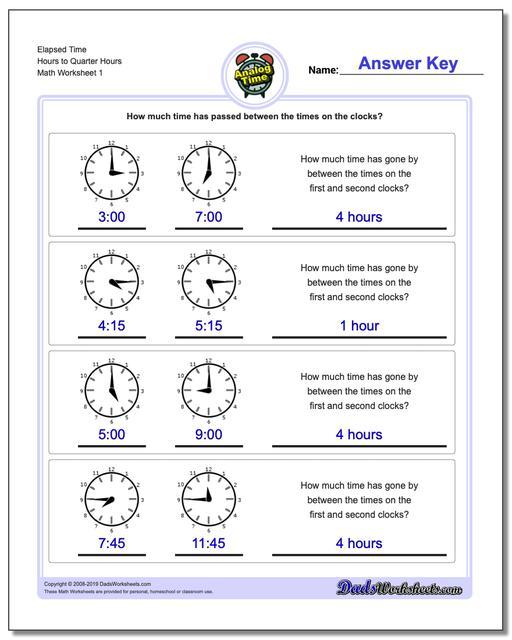 Analog Elapsed Time