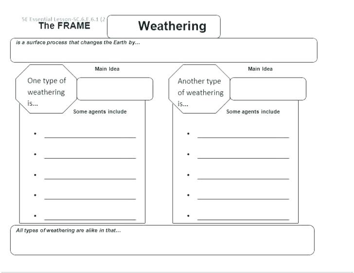 Weathering And Erosion Worksheets Weathering And Erosion