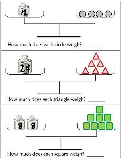 Great Algebra Activities For Teaching And Making Algebra Fun