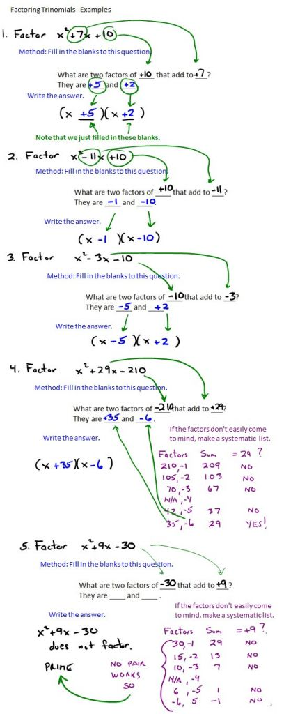 Factoring Completely Worksheet Algebra 2 Fresh The Best Way To