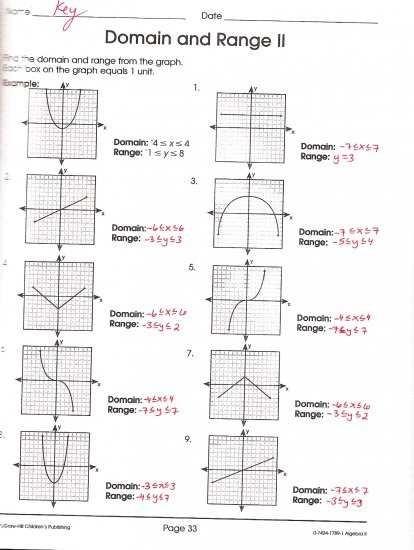 Function Domain And Range Worksheet Free Printable Math Worksheets