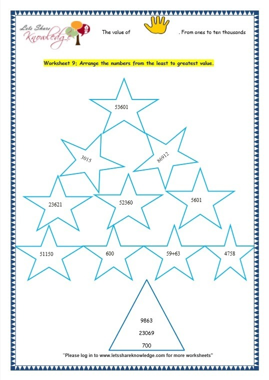 Grade 3 Maths Worksheets  5 Digit Numbers (2 6 Large And Small 4