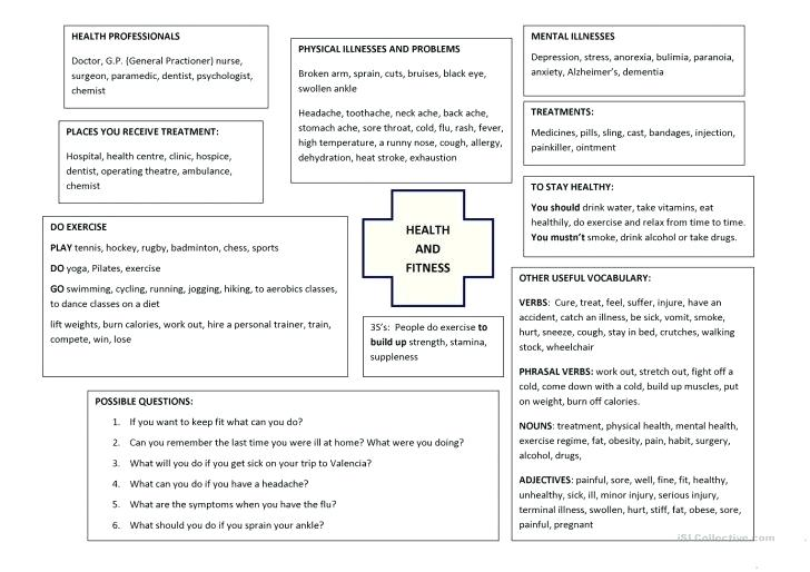 Grade 6 Worksheets Free Learning Sample For Free English