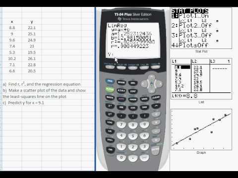 Ti 83 84  Linear Regression & Correlation (v09)