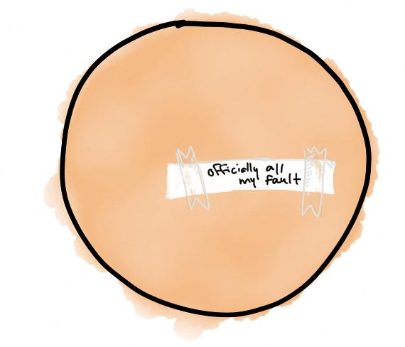 Responsibility Pie