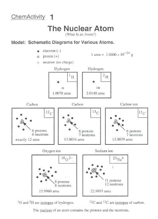 Atoms Worksheets