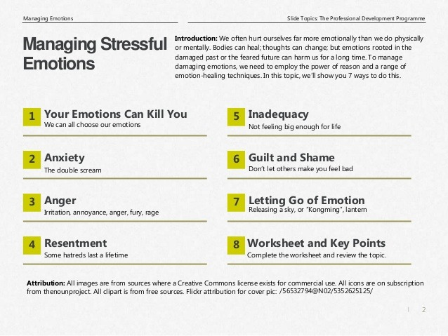 Letting Go Of Resentment Worksheet