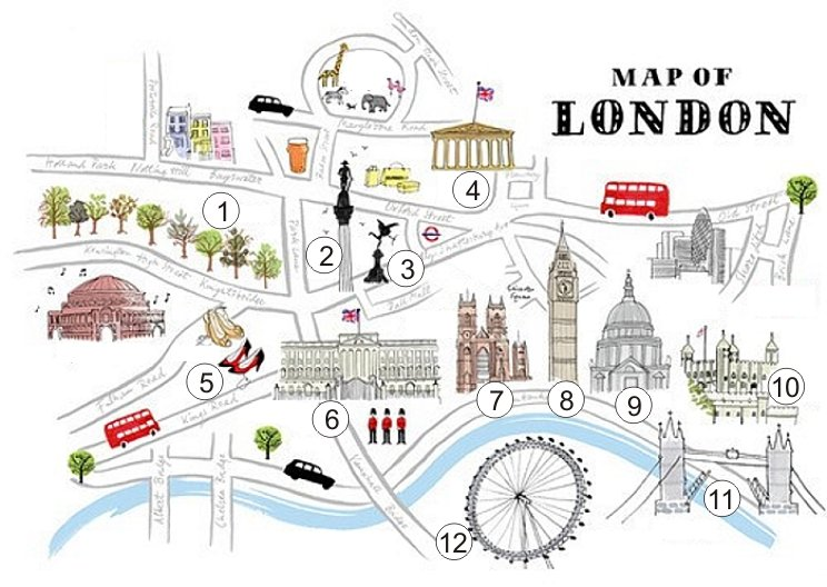 English Exercises  London