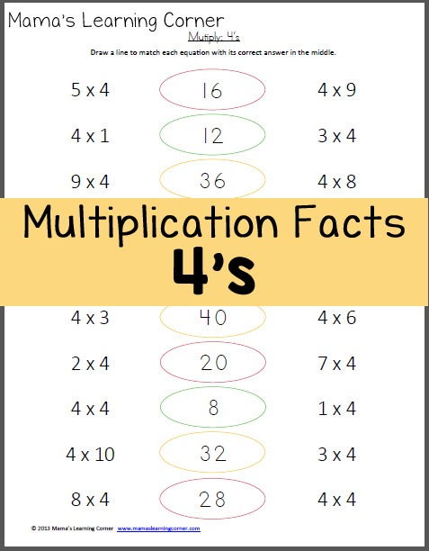 Multiply 4s Multiplication Facts Mamas Learning Corner