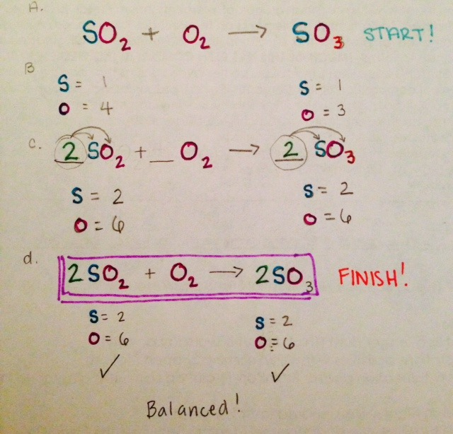 Balancing Chemical Equations – Science With Mrs  Barton