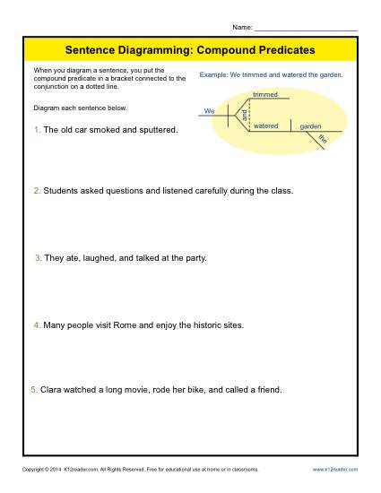 Sentence Diagramming Worksheets  Compound Predicates
