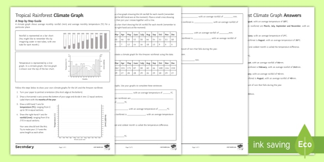 Climate Graph Worksheet