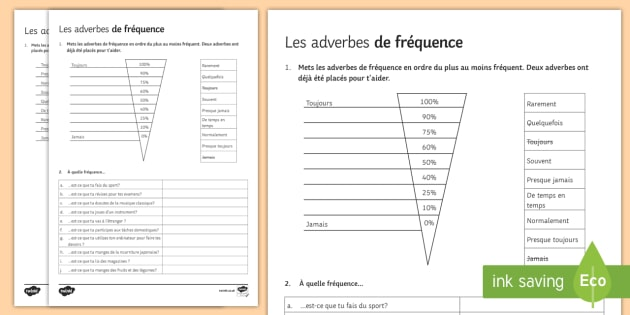 Frequency Adverbs Worksheet   Worksheet French, Grammar,frequency