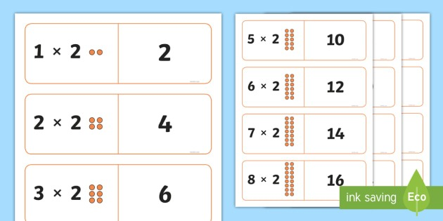 Array Multiplication 2 Times Table Cards