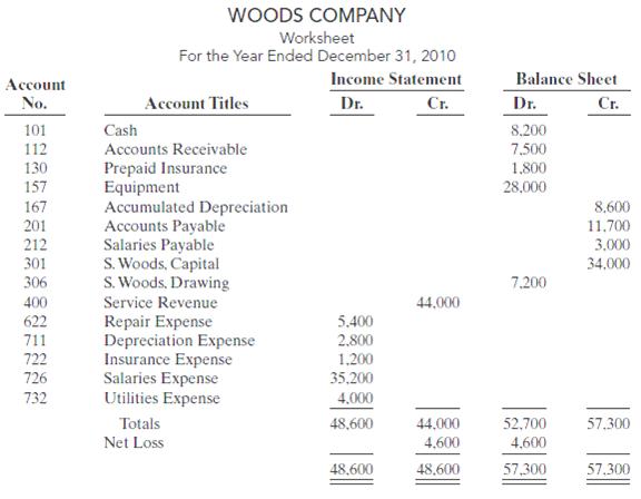 Blank Financial Statement Worksheet