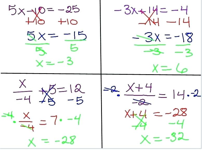 Two Step Equations With Fractions Math – Ewbaseball Club
