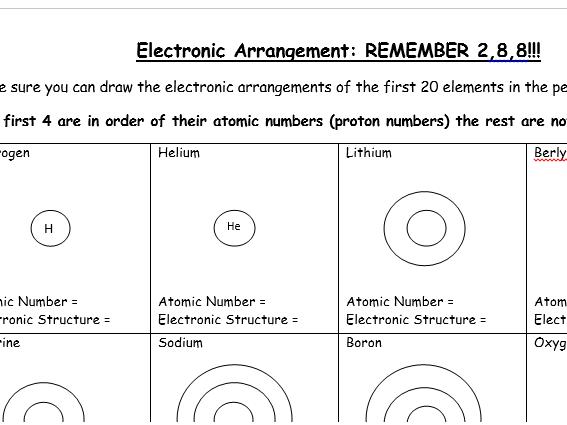Electronic Configuration (worksheet)