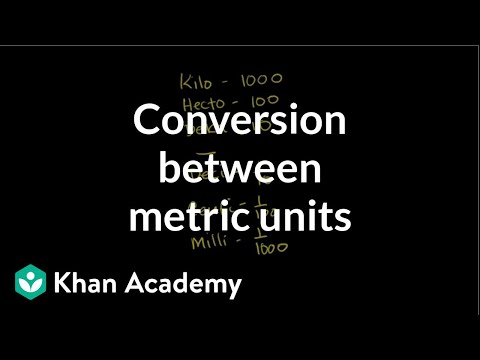 Conversion Between Metric Units (video)