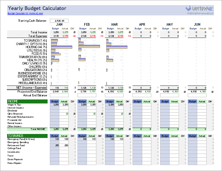 This Yearly Budget Calculator Includes Columns For Budget Vs