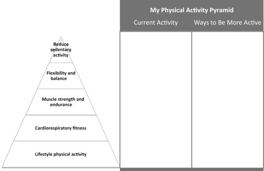 Motivating Physical Activity  Skills And Strategies For Behavior
