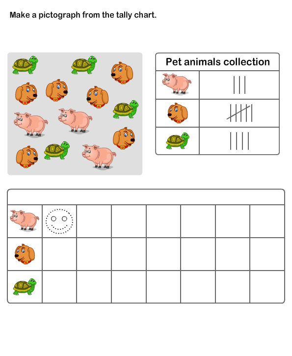 Printable Pictograph Worksheets For Kids