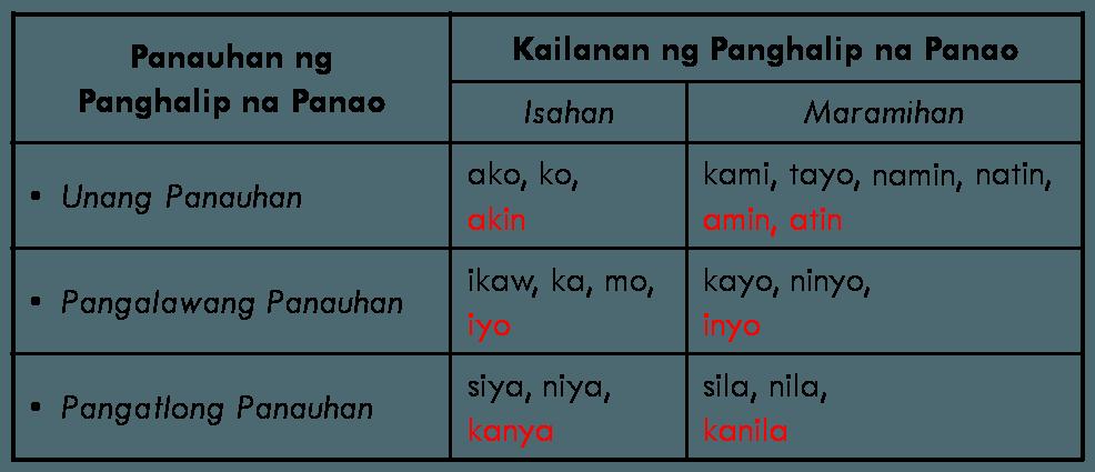 Panghalip Panao