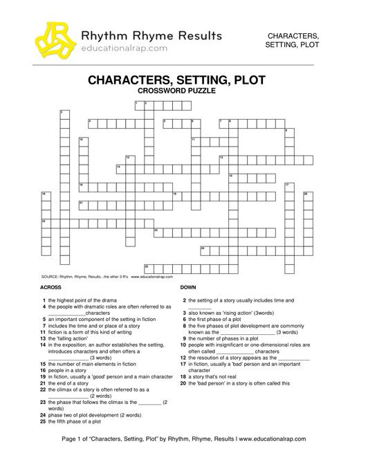 Teaching Characters, Setting, And Plot With Songs And Free