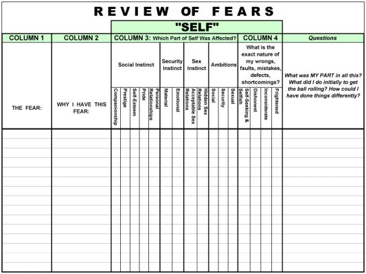 Step 4 Worksheet Fears » Welcome