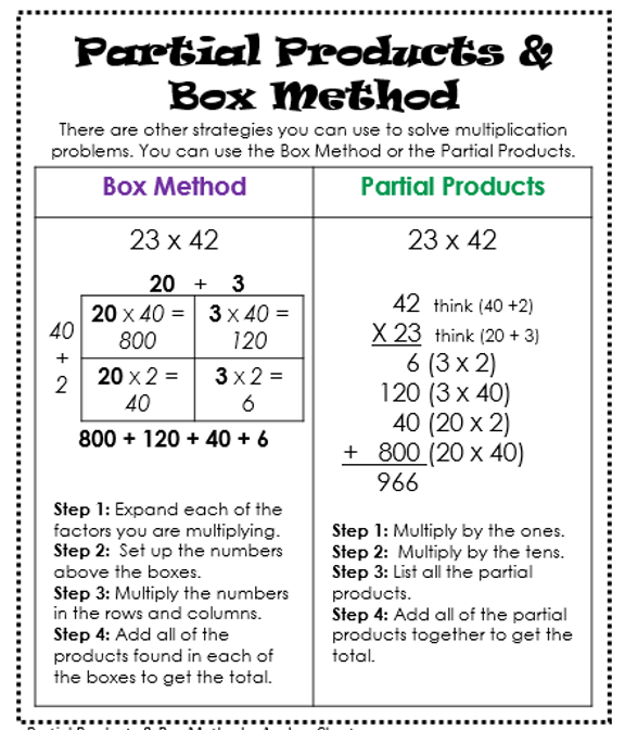 Partial Products Worksheets 15 Recent Freebie 4 Nbt 5 Area Model