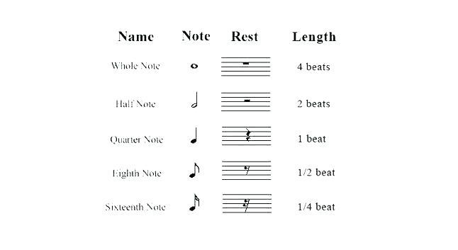 Beginner Piano Theory Worksheets 5 Beginning Band Music Free
