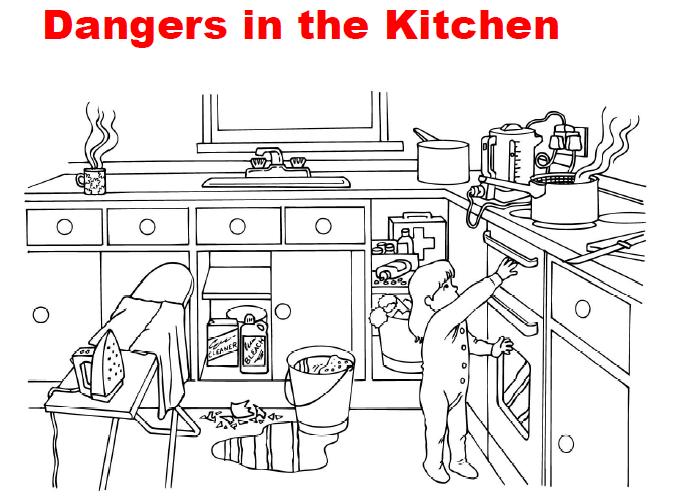 Teaching Students With Learning Difficulties  Dangers In The Kitchen