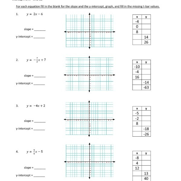 Eighth Grade Graphing Slope Intercept Form Worksheet 11 – One Page