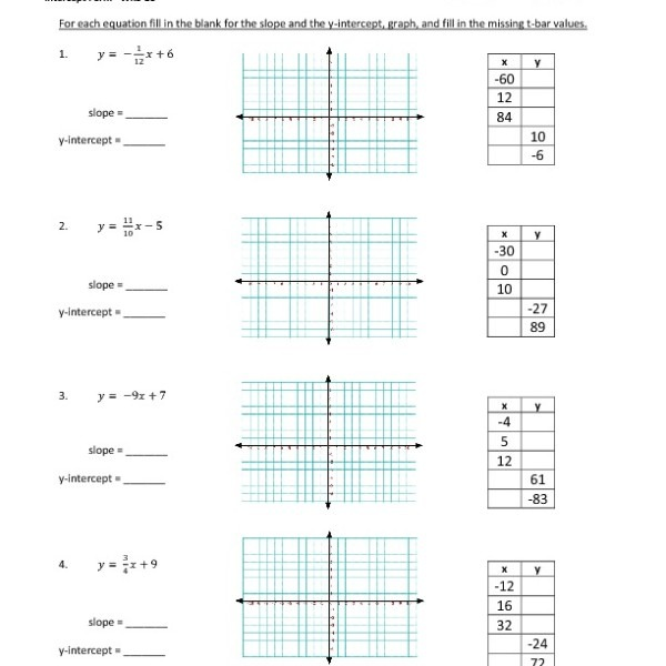 Eighth Grade Graphing Slope Intercept Form Worksheet 13 – One Page