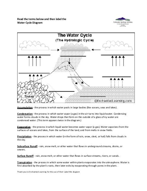 Enchanted Learning Water Cycle Diagram Worksheet