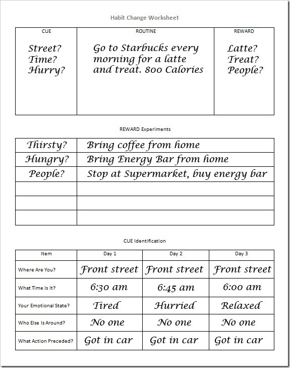 Habit Change Worksheet