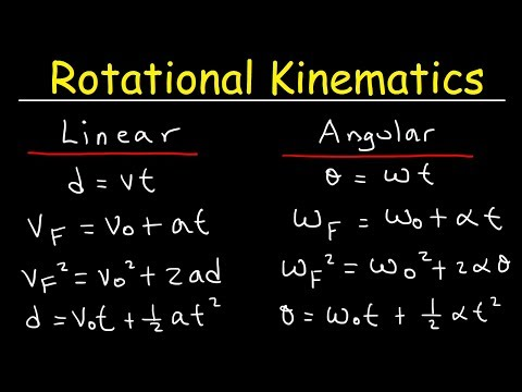 Rotational Kinematics Physics Problems, Basic Introduction