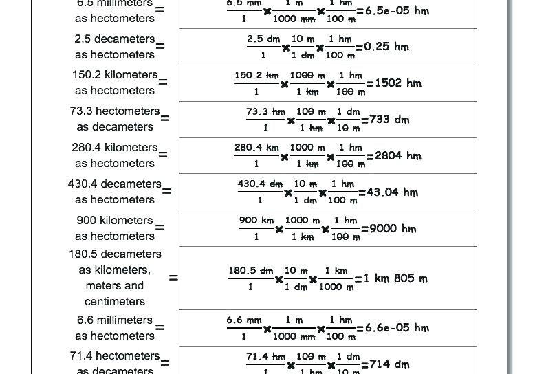 Metric System Worksheets – Uasporting Com