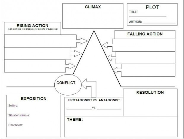 Plot Diagram Worksheet Short Story