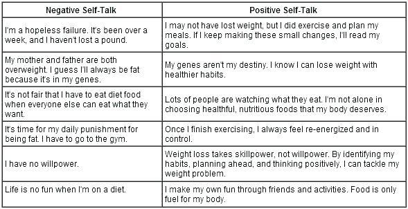 Positive Affirmations Worksheet Self Talk The Best Worksheets