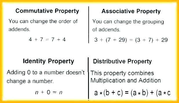 Identity Property Of Addition Worksheets Properties Worksheet