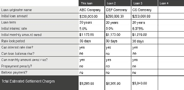 Credit Card Comparis Credit Card Comparison Worksheet On Absolute