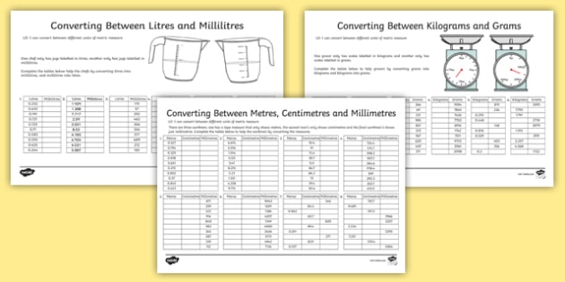 Converting Between Units Of Metric Measures Worksheet   Worksheet Pack