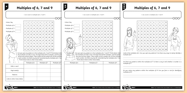 Multiples Of 6, 7 And 9 Differentiated Worksheets