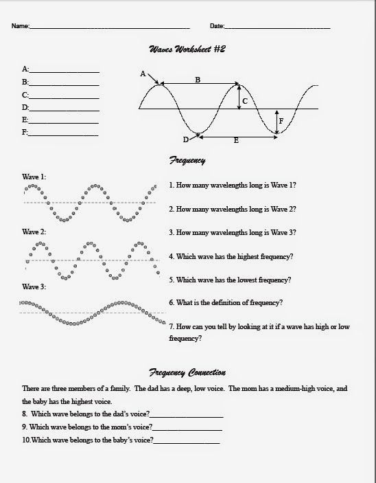 Middle School Wave Worksheet , Teacher Idea