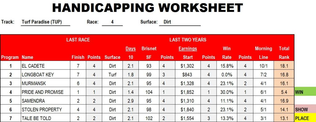 Handicapping Worksheet