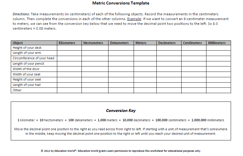Metric Conversions Template