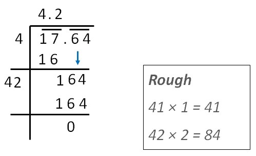 Finding Square Root By Division Method